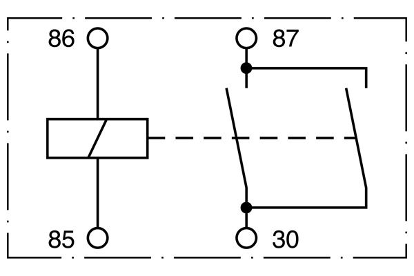 Product Detail boschcom